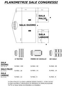 Planimetrie Sale Congressi